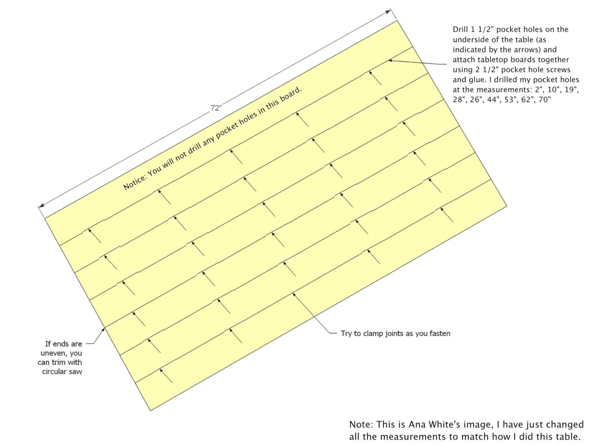 ... Boards) And Attach Tabletop Boards Together Using 2 1/2u2033 Pocket Hole  Screws And Glue. I Drilled My Pocket Holes At The Measurements: 2u2033, 10u2033,  19u2033, 28u2033, ...