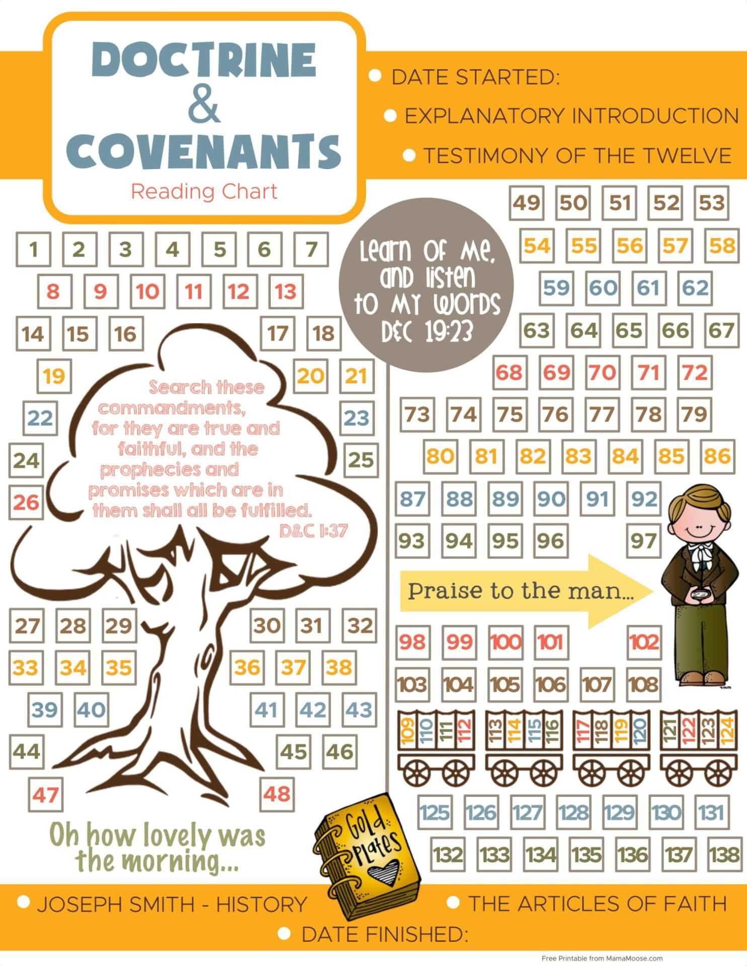Doctrine & Covenants Reading Chart